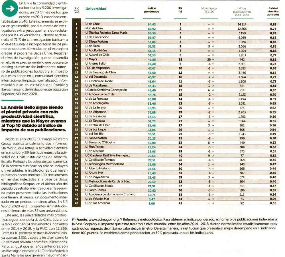 investigacion_rankinglatercera2020